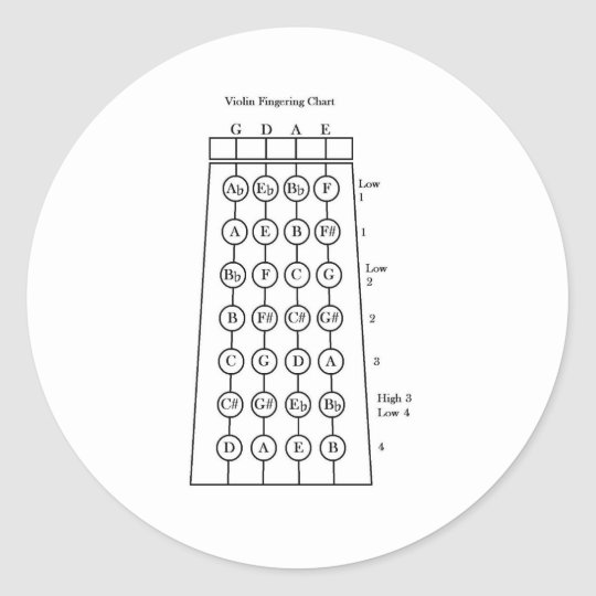 Violin Fingering Chart Classic Round Sticker  Zazzle