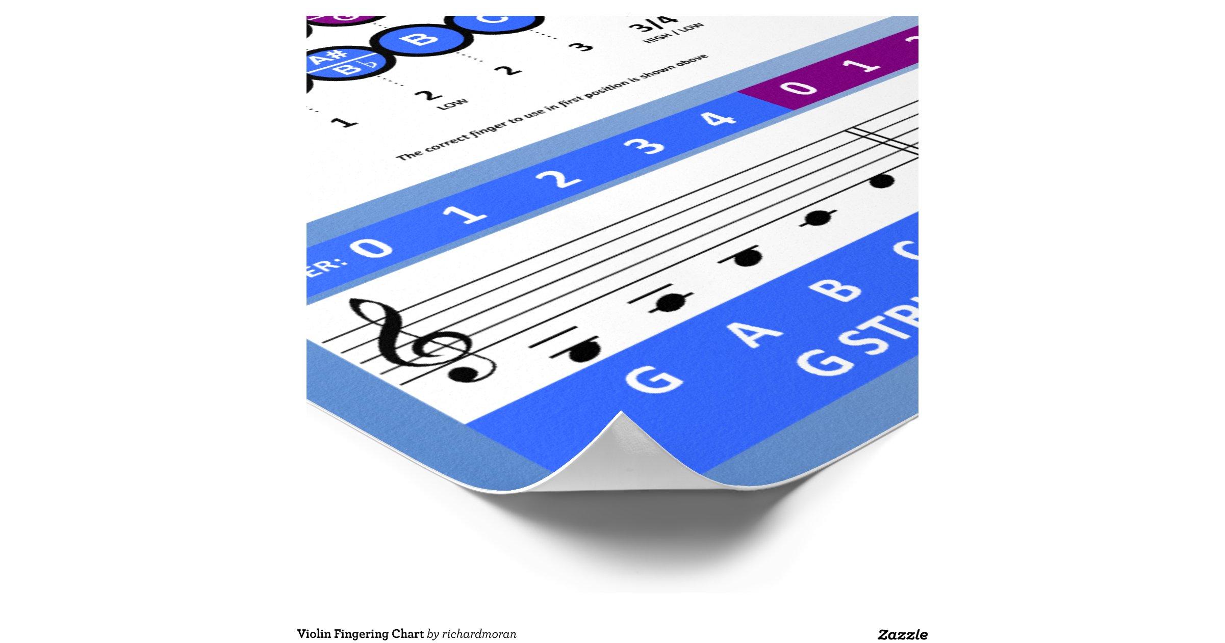 Violin Fingering Chart Print | Zazzle