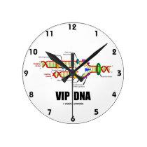 VIP DNA (DNA Replication) Wall Clocks