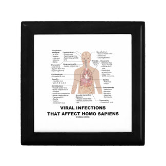 Viral Infections That Affect Homo Sapiens Jewelry Boxes