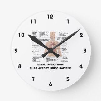 Viral Infections That Affect Homo Sapiens Round Clock
