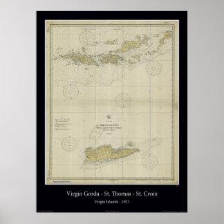 virgin Islands 1921 Poster
