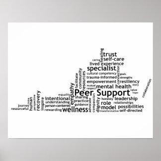 Virginia Peer Support Word Cloud Poster