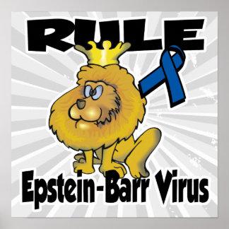 Virus de Epstein-Barr de la regla Póster