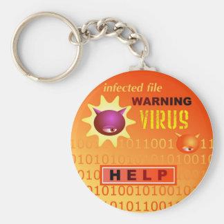 Virus de ordenador llavero