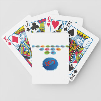 Virus Expansion Chart Bicycle Playing Cards