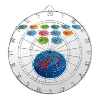Virus Expansion Chart Dartboard