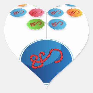 Virus Expansion Chart Heart Sticker