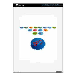 Virus Expansion Chart iPad 3 Skin