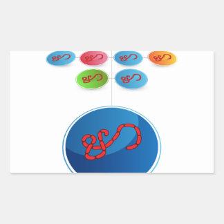 Virus Expansion Chart Rectangular Sticker