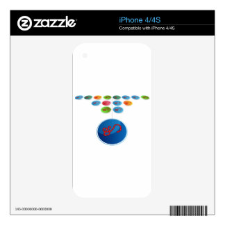 Virus Expansion Chart Skins For iPhone 4