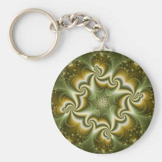 Virus Mutation Keychains