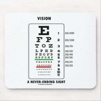 Vision A Never-Ending Sight (Snellen Chart) Mousepads