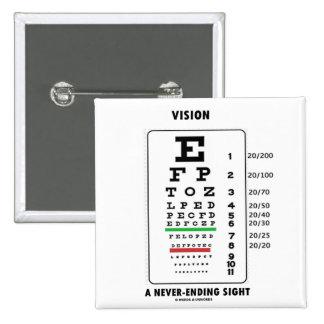 Vision A Never-Ending Sight (Snellen Chart) Pinback Button
