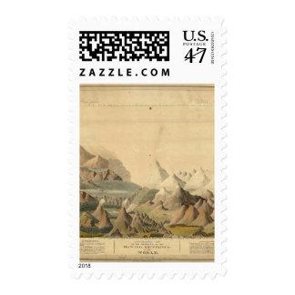Visión comparativa sello postal