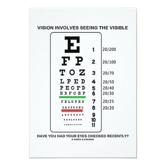 Vision Involves Seeing The Visible Snellen Chart Card