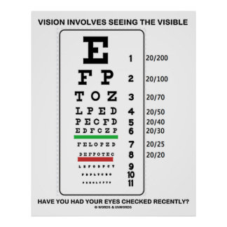 Vision Involves Seeing The Visible Snellen Chart Poster