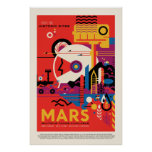 Visit the Historical Sites of Mars NASA Travel Poster