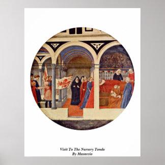 Visit To The Nursery Tondo By Masaccio Print