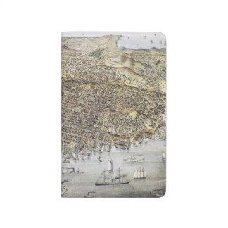 Vista de San Francisco, 1878 Cuadernos Grapados