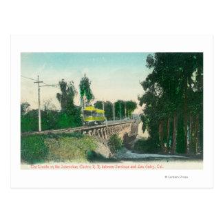Vista del caballete en el ferrocarril interurbano postal