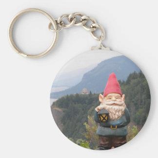 Vista Gnome Keychain