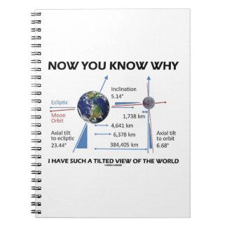 Vista inclinada del mundo (variación orbital) libros de apuntes