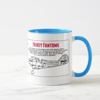 Vista lateral y especificaciones de Fairey Fantome