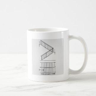 Vista superior y vista delantera de una escalera taza de café