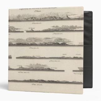 """Vistas de la costa del noroeste de América 2 Carpeta 1 1/2"""""""