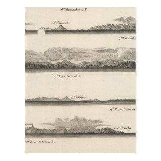 Vistas de la costa del noroeste de América 2 Postales