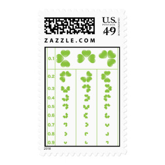 Visual_Acuity_Testing(C) Postage Stamps