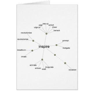 Visual Thesaurus Card