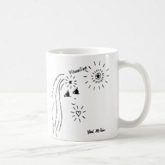 Visualize cup mugs
