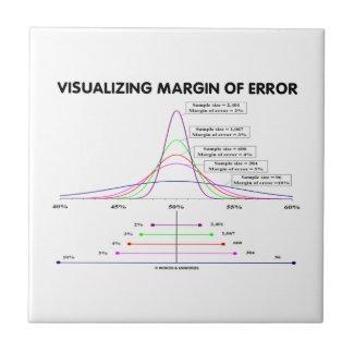 Visualizing Margin Of Error Ceramic Tiles