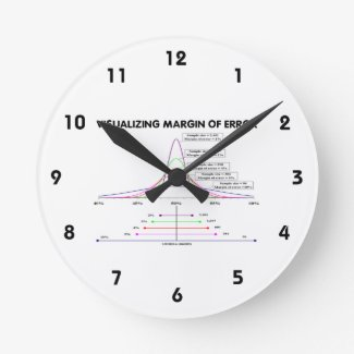 Visualizing Margin Of Error Clocks