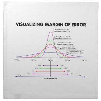 Visualizing Margin Of Error Cloth Napkins