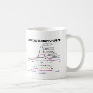 Visualizing Margin Of Error Coffee Mug