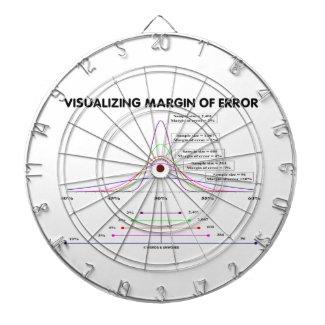 Visualizing Margin Of Error Dartboard With Darts