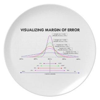 Visualizing Margin Of Error Dinner Plate