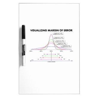 Visualizing Margin Of Error Dry-Erase Board