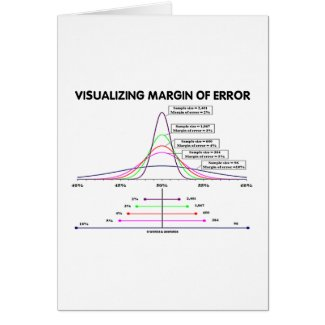 Visualizing Margin Of Error Greeting Card