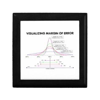 Visualizing Margin Of Error Jewelry Boxes