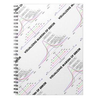 Visualizing Margin Of Error Spiral Note Books