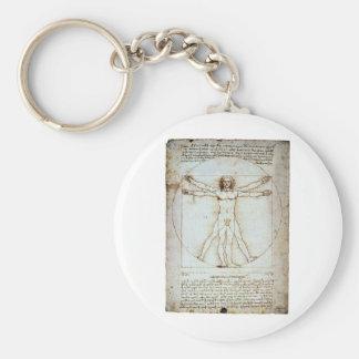 Vitruvian Key Chains