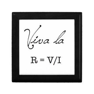 Viva La Resistance Gift Box