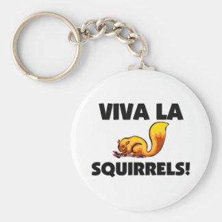 Viva La Squirrels Keychain