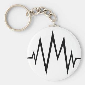 VM Lifeline logo Keychain