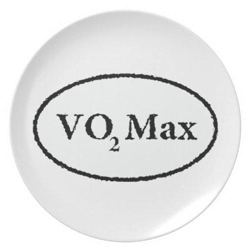 vo2 max dinner plates