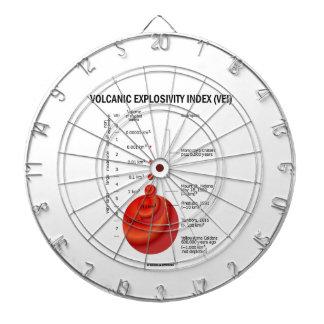 Volcán volcánico de la geología (VEI) del índice d Tablero De Dardos